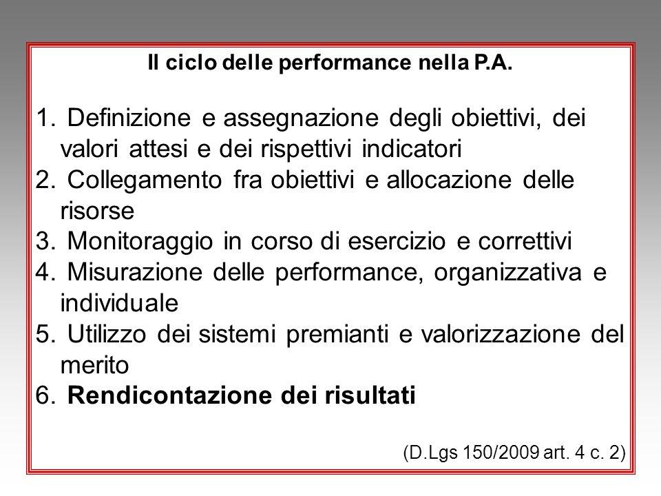 Il ciclo delle performance nella P.A.