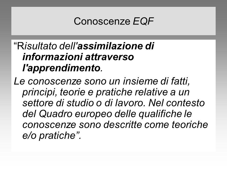 Conoscenze EQF Risultato dell assimilazione di informazioni attraverso l apprendimento.