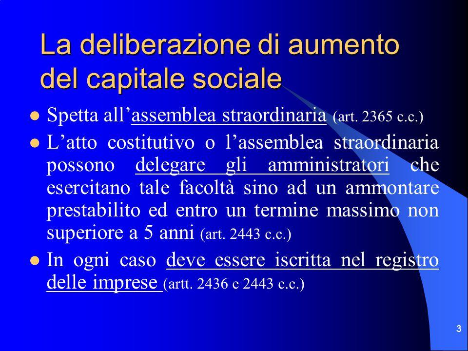 La deliberazione di aumento del capitale sociale
