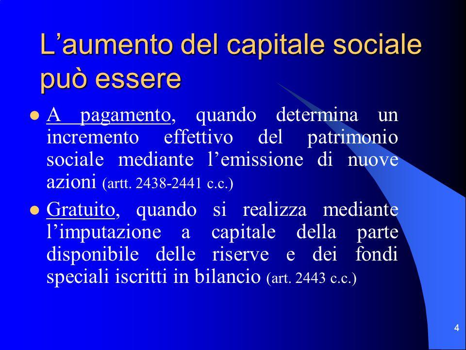 L'aumento del capitale sociale può essere
