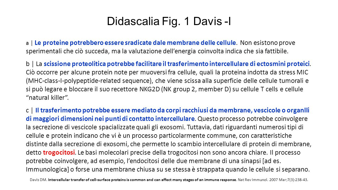 Didascalia Fig. 1 Davis -I