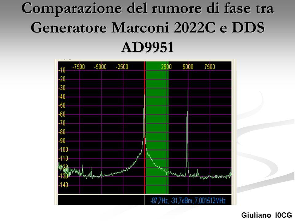 Comparazione del rumore di fase tra Generatore Marconi 2022C e DDS AD9951