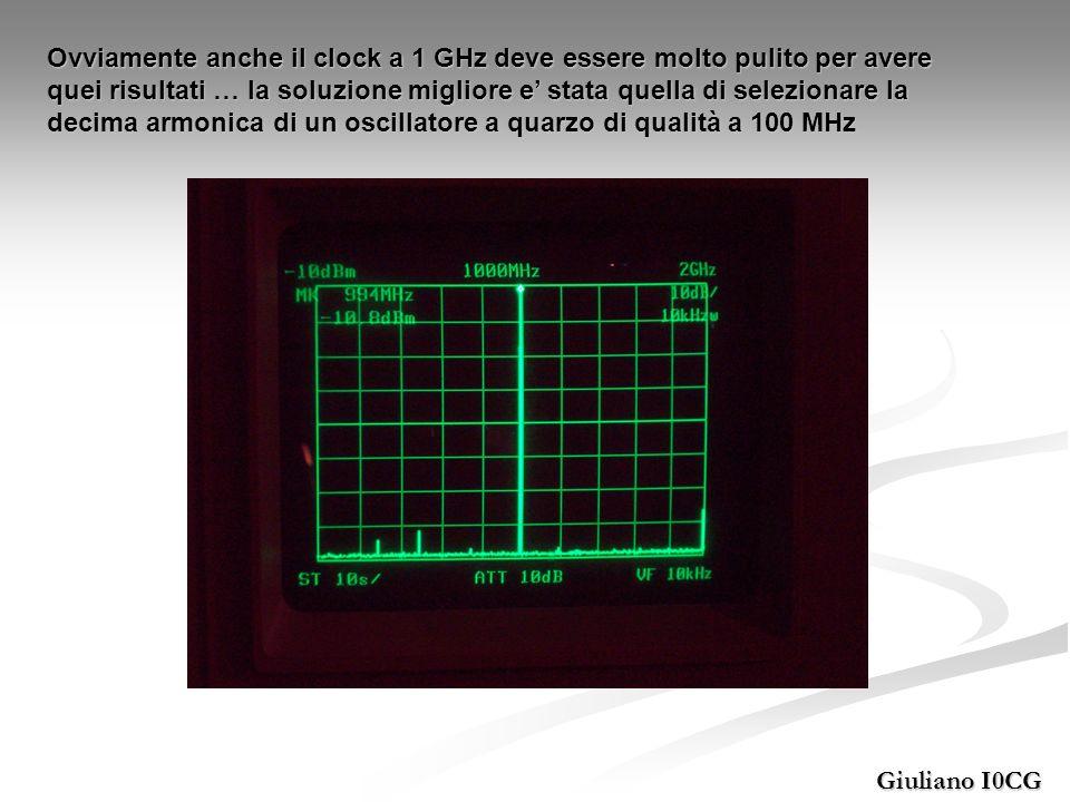 Ovviamente anche il clock a 1 GHz deve essere molto pulito per avere quei risultati … la soluzione migliore e' stata quella di selezionare la decima armonica di un oscillatore a quarzo di qualità a 100 MHz
