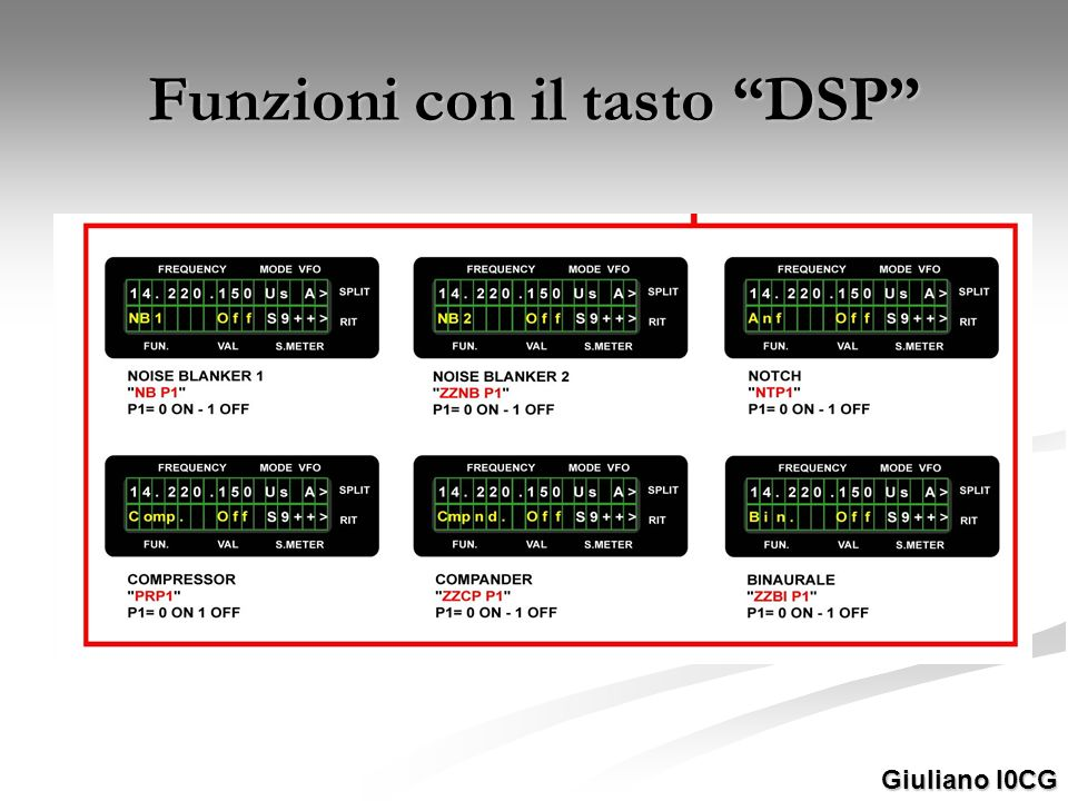 Funzioni con il tasto DSP