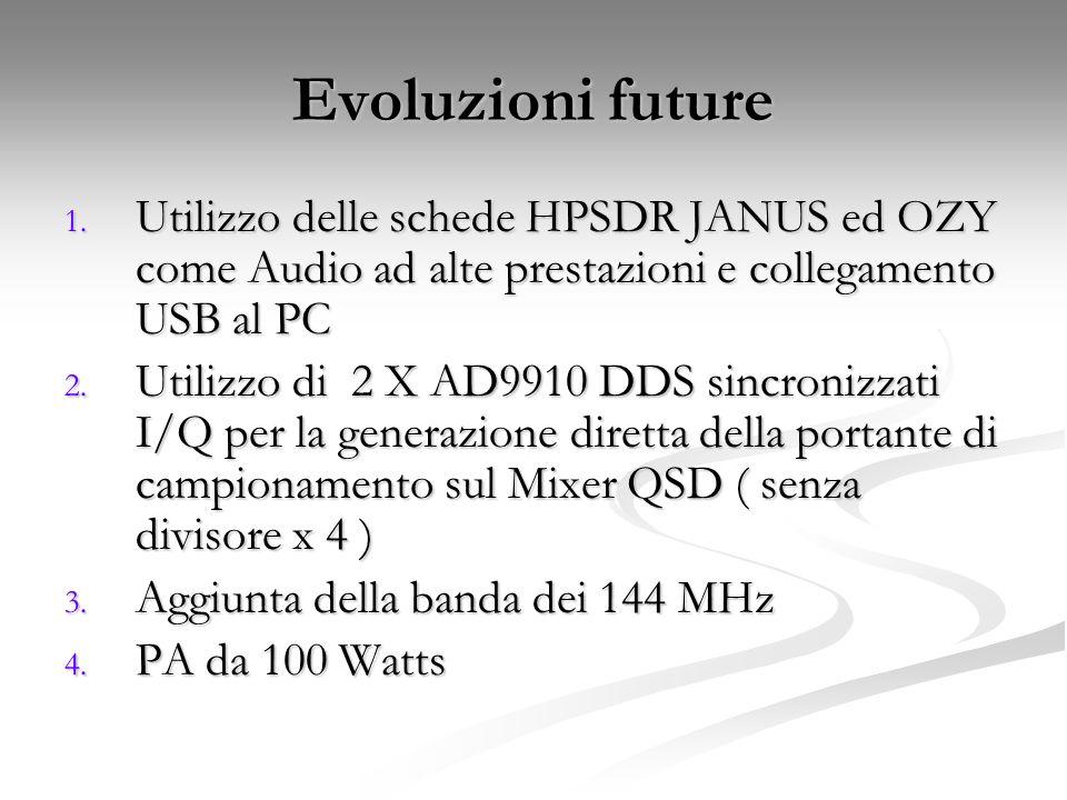Evoluzioni future Utilizzo delle schede HPSDR JANUS ed OZY come Audio ad alte prestazioni e collegamento USB al PC.
