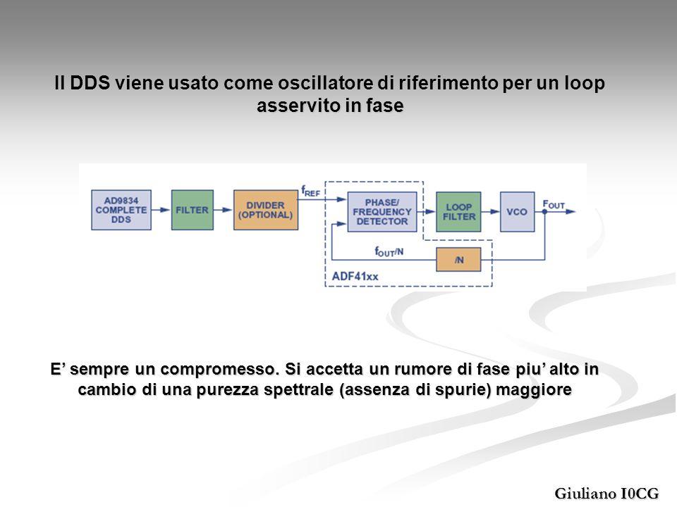 Il DDS viene usato come oscillatore di riferimento per un loop asservito in fase