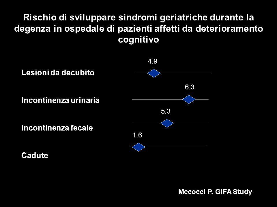 Rischio di sviluppare sindromi geriatriche durante la degenza in ospedale di pazienti affetti da deterioramento cognitivo