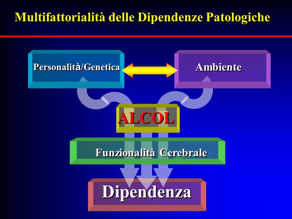 Multifattorialità delle Dipendenze Patologiche Funzionalità Cerebrale