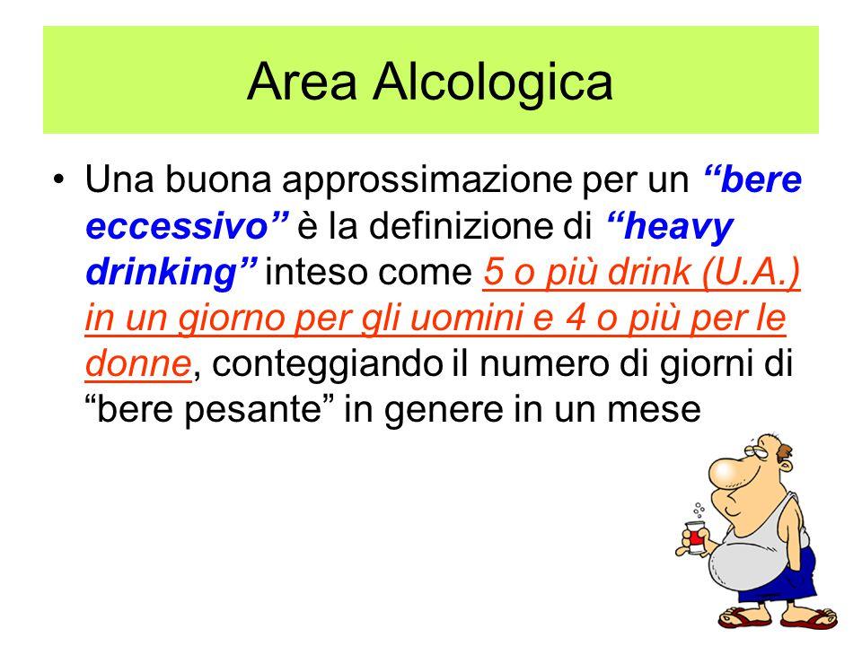 Area Alcologica