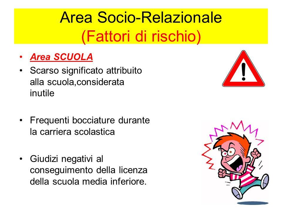 Area Socio-Relazionale (Fattori di rischio)