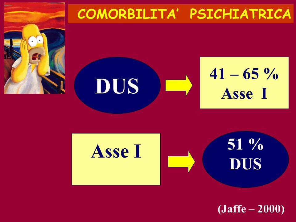 DUS Asse I 41 – 65 % Asse I 51 % DUS COMORBILITA' PSICHIATRICA