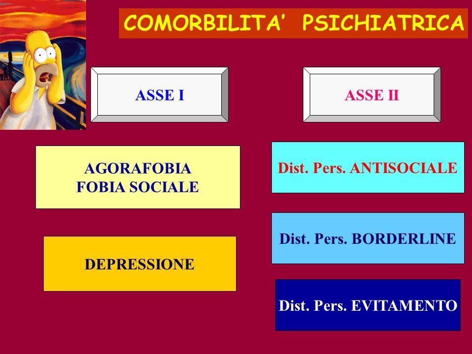 COMORBILITA' PSICHIATRICA
