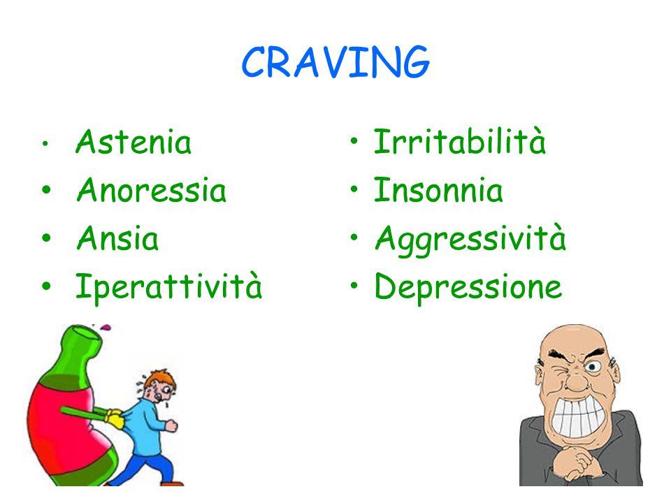 CRAVING Anoressia Ansia Iperattività Irritabilità Insonnia