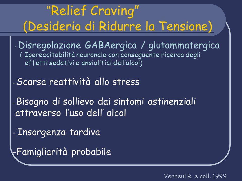 Relief Craving (Desiderio di Ridurre la Tensione)