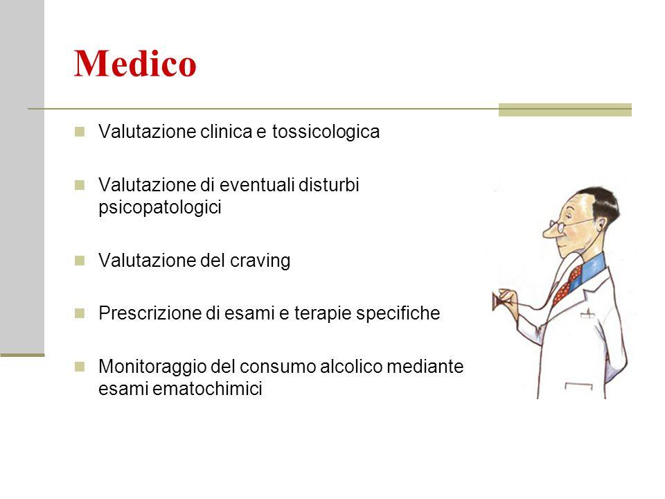 Medico Valutazione clinica e tossicologica