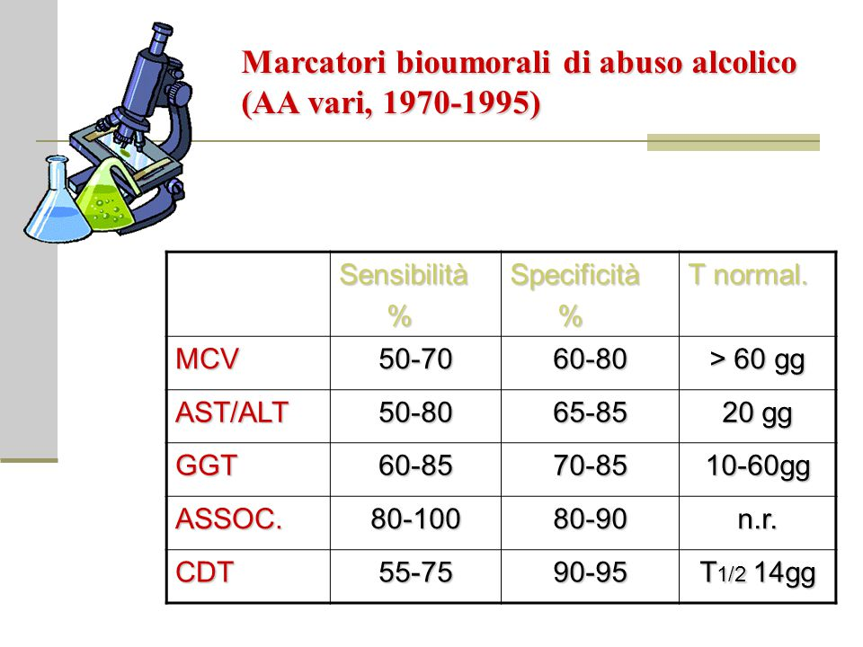 Marcatori bioumorali di abuso alcolico (AA vari, 1970-1995)