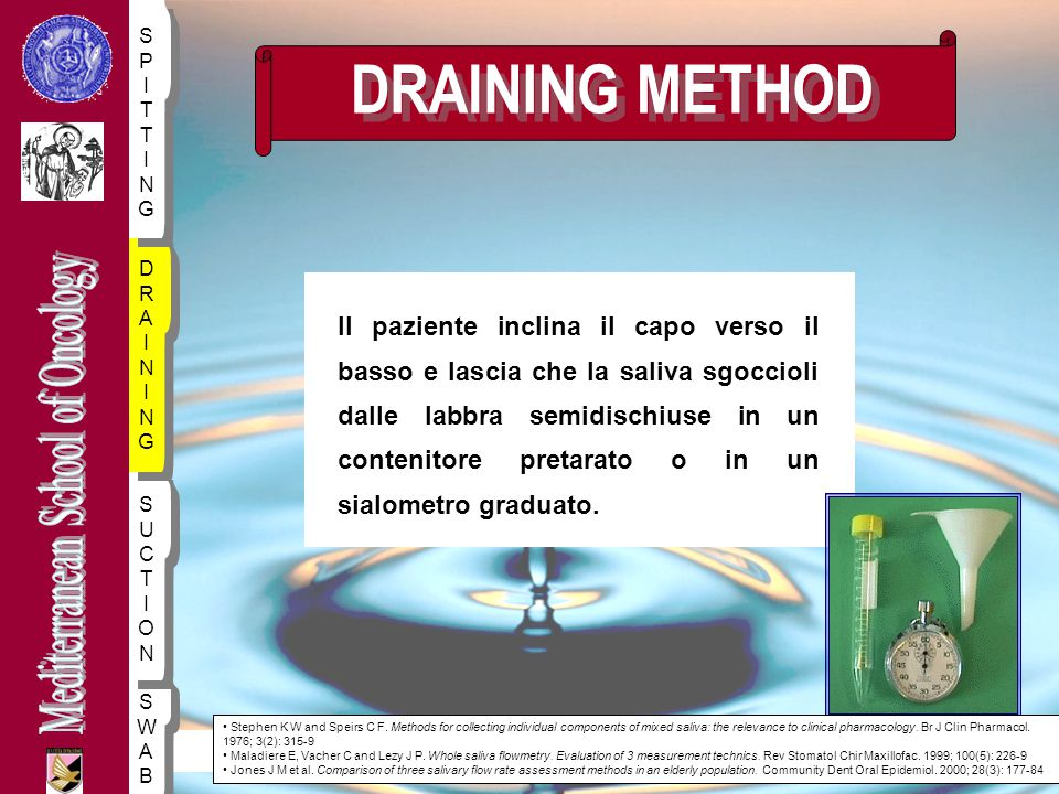 DRAINING METHOD S. P. I. TT. NG.