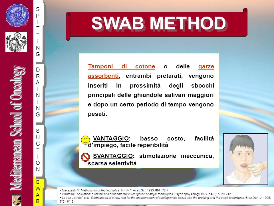 SWAB METHOD S. P. I. TT. NG.
