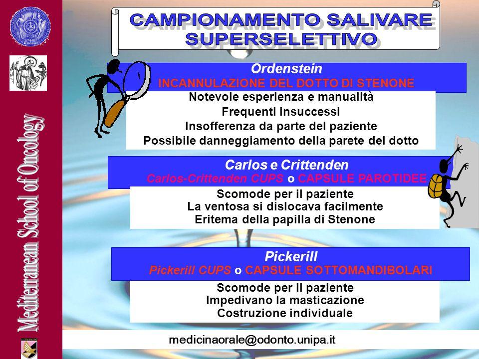 CAMPIONAMENTO SALIVARE SUPERSELETTIVO