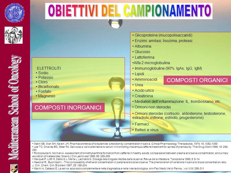 OBIETTIVI DEL CAMPIONAMENTO
