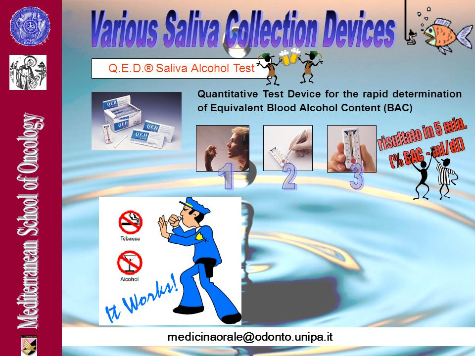 Various Saliva Collection Devices