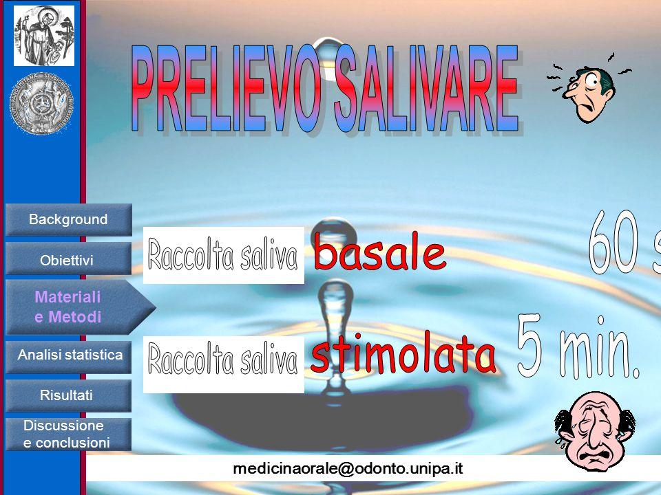 PRELIEVO SALIVARE 60 sec. 5 min. basale Raccolta saliva