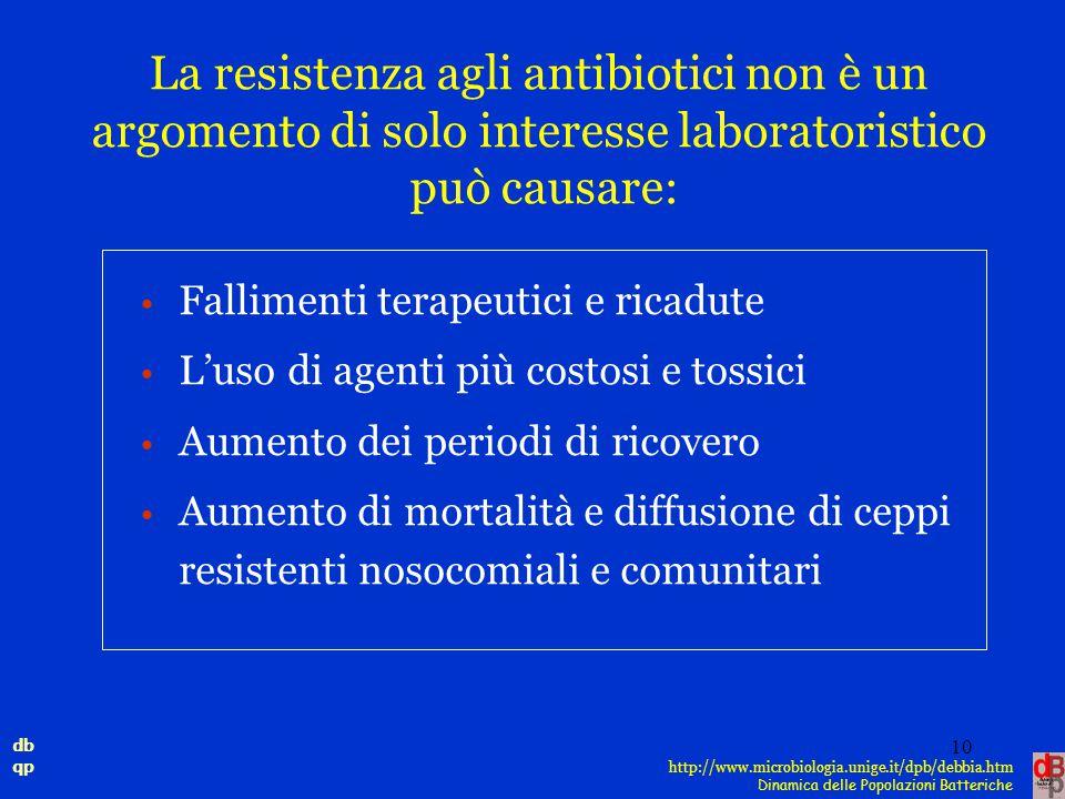 La resistenza agli antibiotici non è un argomento di solo interesse laboratoristico può causare: