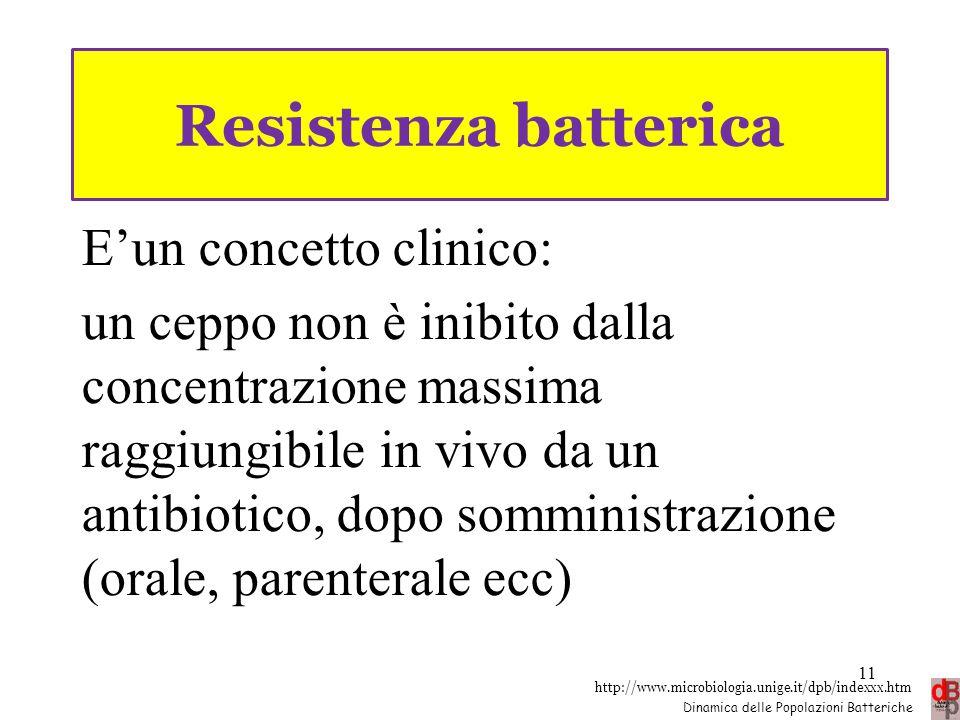 Resistenza batterica E'un concetto clinico: