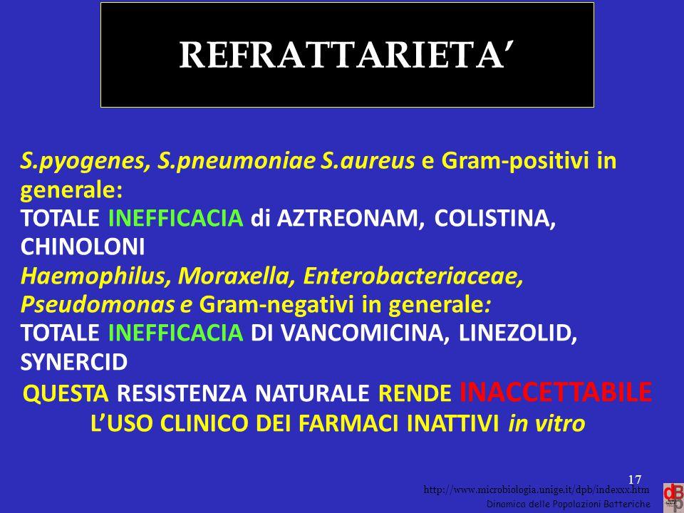 REFRATTARIETA' S.pyogenes, S.pneumoniae S.aureus e Gram-positivi in generale: TOTALE INEFFICACIA di AZTREONAM, COLISTINA, CHINOLONI.