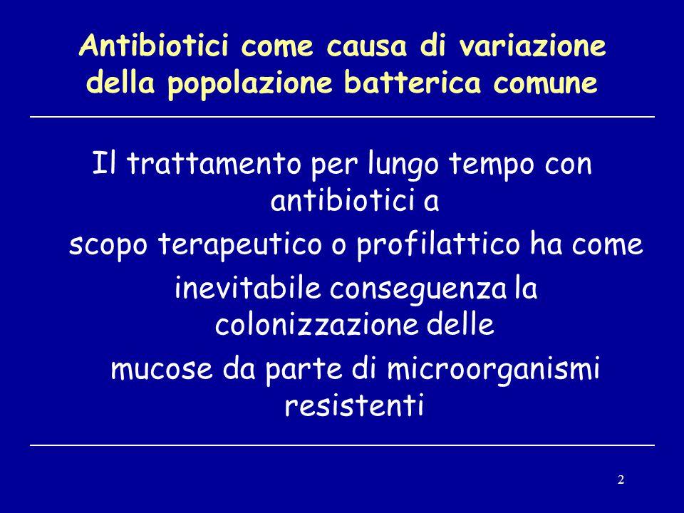 Il trattamento per lungo tempo con antibiotici a