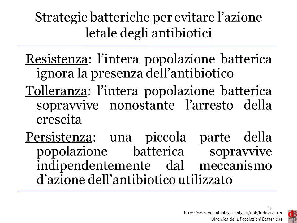 Strategie batteriche per evitare l'azione letale degli antibiotici