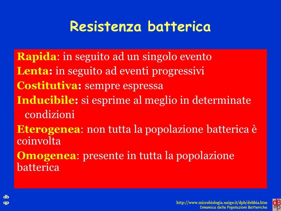 Resistenza batterica Rapida: in seguito ad un singolo evento