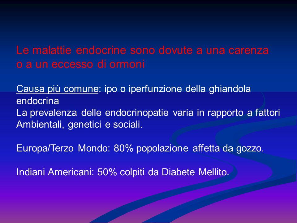Le malattie endocrine sono dovute a una carenza