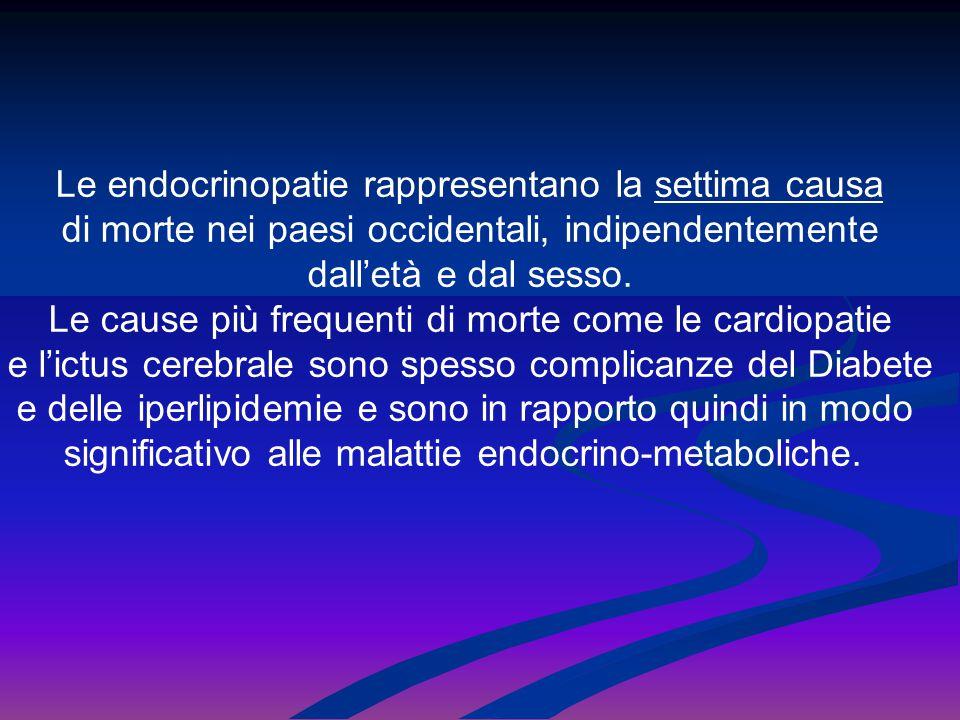 Le endocrinopatie rappresentano la settima causa