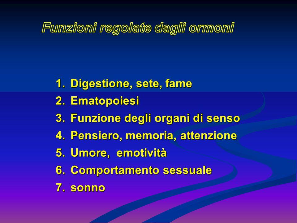 Funzioni regolate dagli ormoni