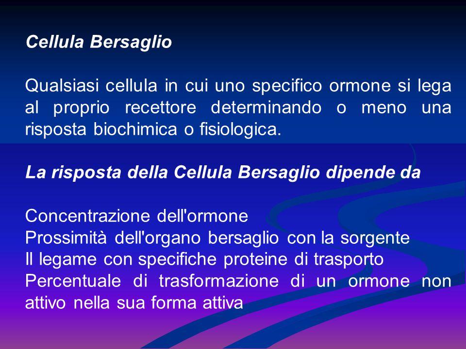 Cellula Bersaglio