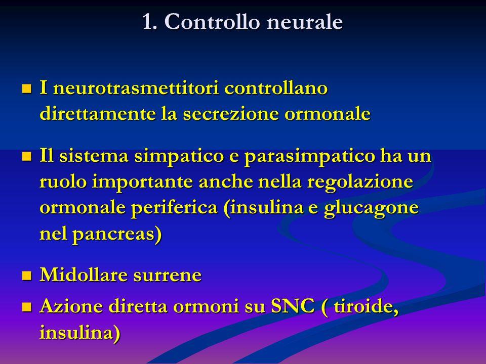 1. Controllo neurale I neurotrasmettitori controllano direttamente la secrezione ormonale.