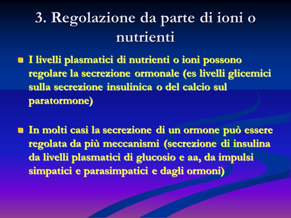 3. Regolazione da parte di ioni o nutrienti
