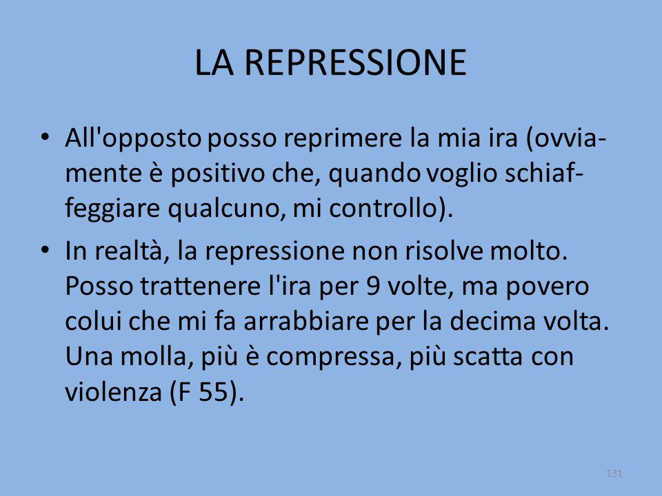 LA REPRESSIONE All opposto posso reprimere la mia ira (ovvia-mente è positivo che, quando voglio schiaf-feggiare qualcuno, mi controllo).