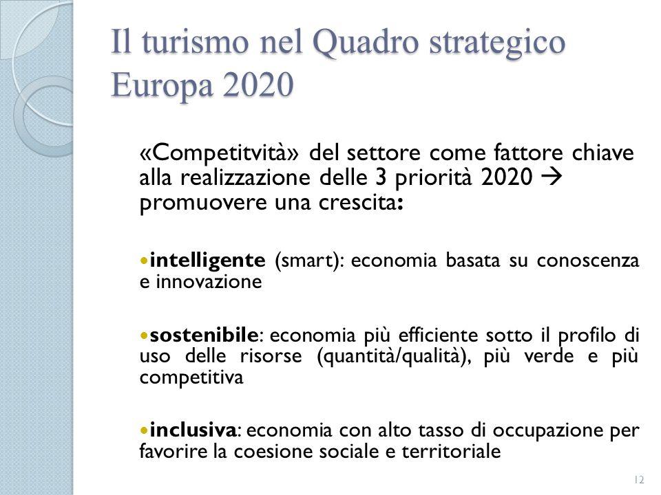 Il turismo nel Quadro strategico Europa 2020