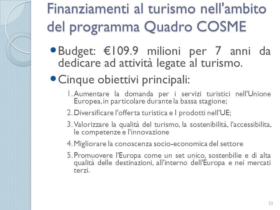 Finanziamenti al turismo nell ambito del programma Quadro COSME