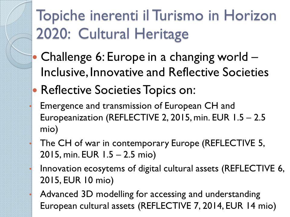 Topiche inerenti il Turismo in Horizon 2020: Cultural Heritage