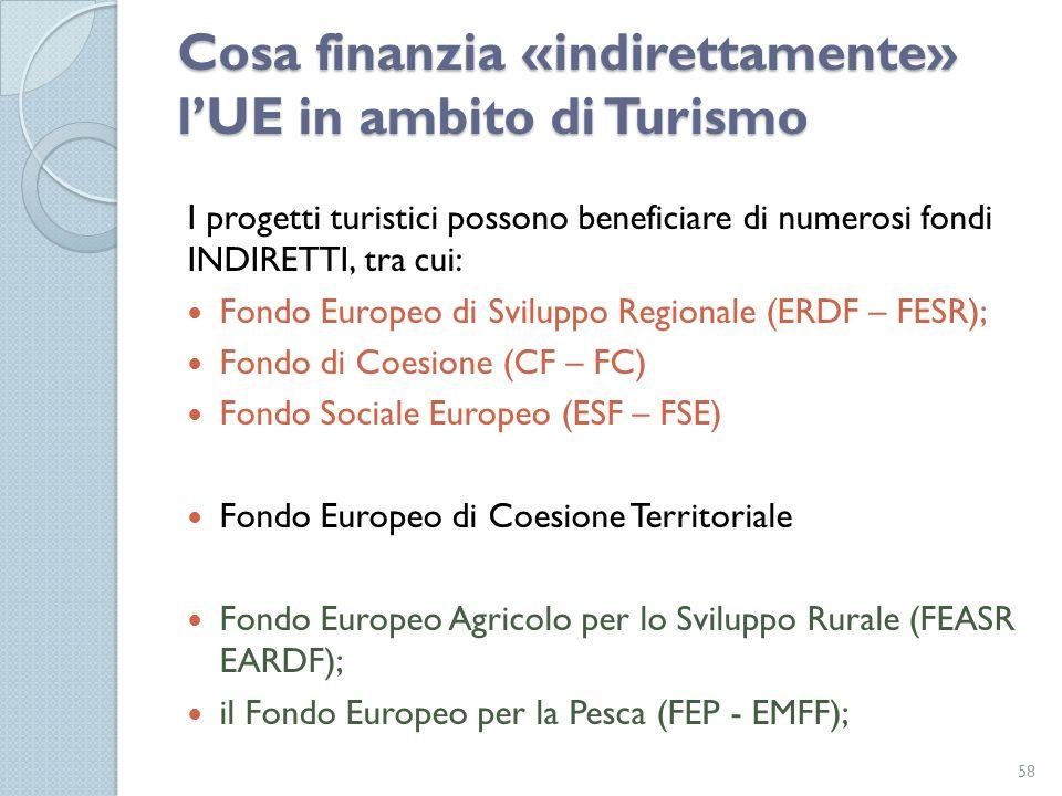 Cosa finanzia «indirettamente» l'UE in ambito di Turismo