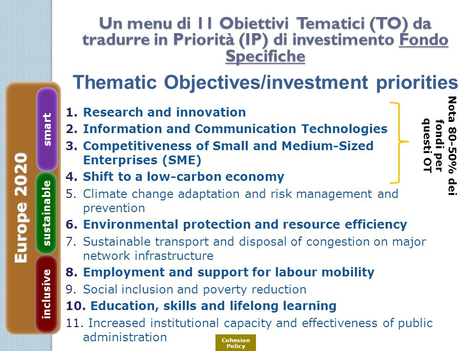 Thematic Objectives/investment priorities