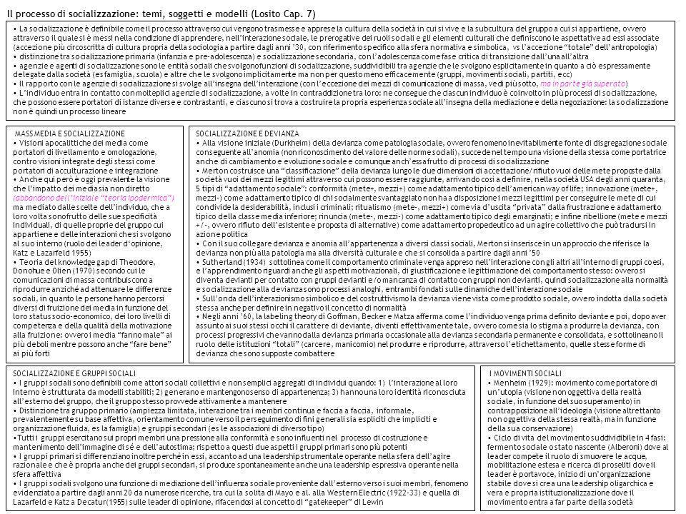 Il processo di socializzazione: temi, soggetti e modelli (Losito Cap