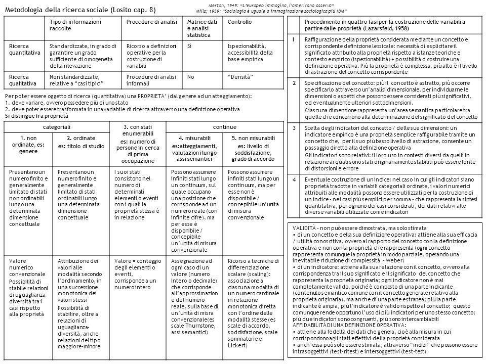 Metodologia della ricerca sociale (Losito cap. 8)
