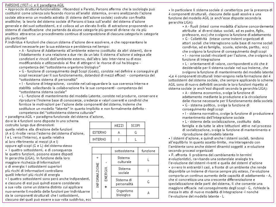 + ENERGIA - - INFORMAZIONE + PARSONS (1937->) e il paradigma AGIL