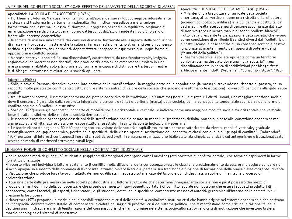 LE NUOVE FORME DI CONFLITTO SOCIALE NELLA SOCIETA' POSTINDUSTRIALE
