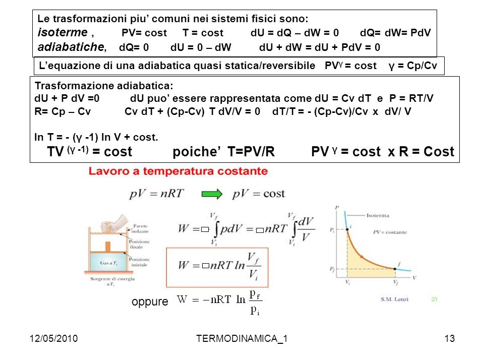 isoterme , PV= cost T = cost dU = dQ – dW = 0 dQ= dW= PdV