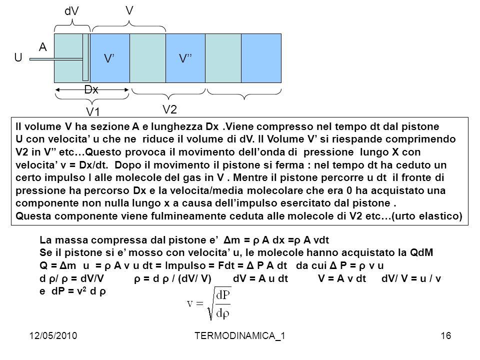 dV V. V' V'' A. U. Dx. V1. V2. Il volume V ha sezione A e lunghezza Dx .Viene compresso nel tempo dt dal pistone.